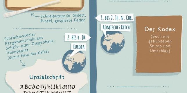 Geschichte Schrift Font