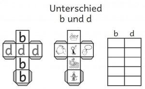 unterschied b und d legasthenie würfel lesen eltern kinder
