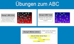 ABC, PC, Legasthenie, Lesen, Schreiben, Eltern, Kinder, Unterricht