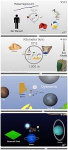 Scale of the universe, Proportionen des Universums, Wissen, interessant