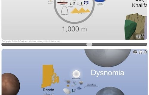 Scale of the universe, Proportionen des Universums, Wissen, interessant