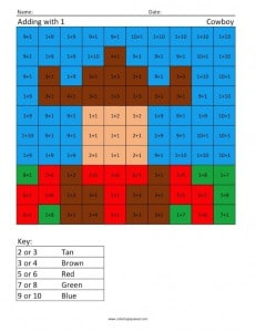 Pixelige Rechenbilder, Rechnen, malen, Mathe, Mathematik, Dyskalkulie, Eltern, Kinder, Schule, Grundschule, Förderschule