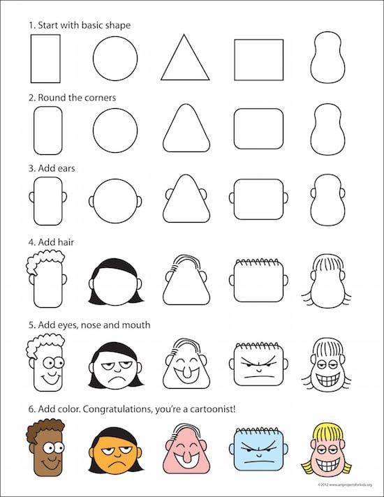 Cartoongesichter zeichnen, kreativ, Kinder, Eltern, AFS-Methode, Feinmotorik, Wahrnehmung